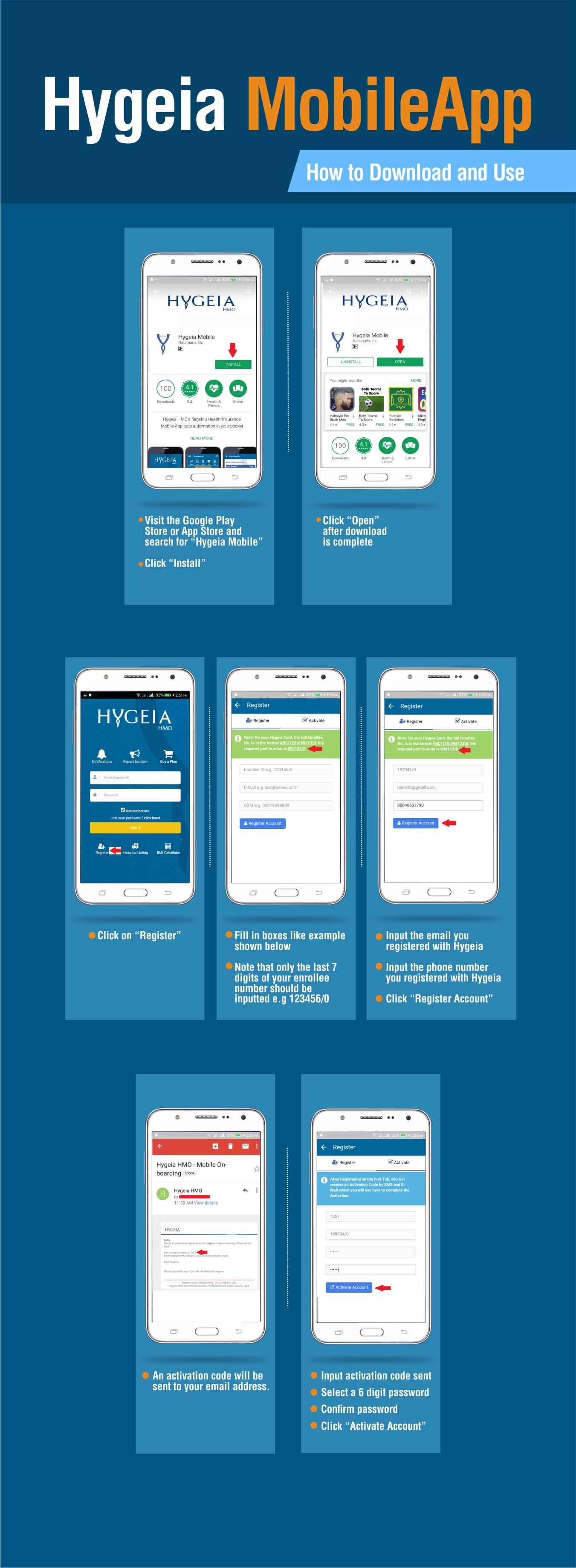 Hygeia Mobile App