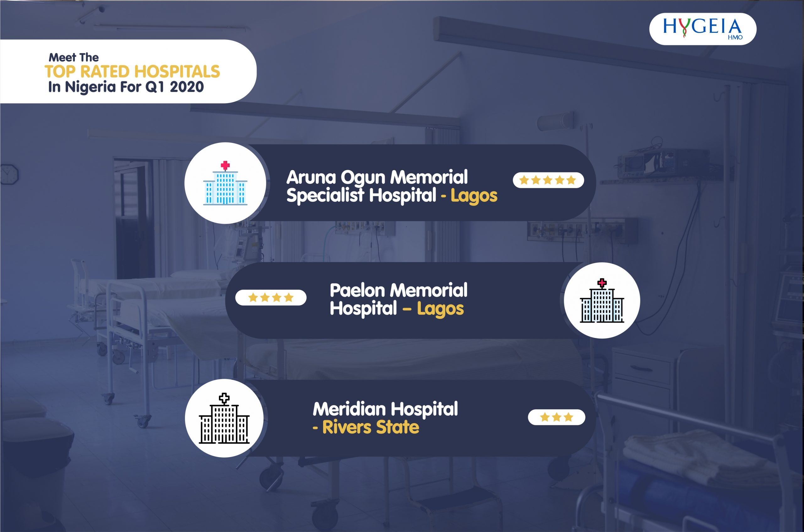 Top rated hospital